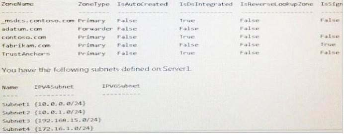 Your network contains an Active Directory domain named
