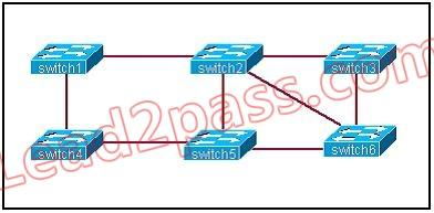interconnecting cisco networking devices part 1 pdf
