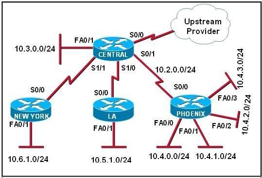 200-101-interconnecting-cisco-networking-devices-part-2-icnd2_img_017