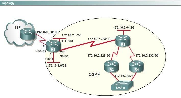 200-101-interconnecting-cisco-networking-devices-part-2-icnd2_img_036