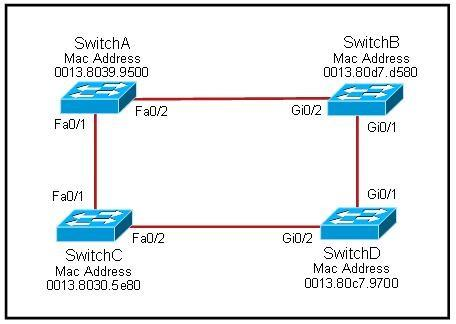 200-101-interconnecting-cisco-networking-devices-part-2-icnd2_img_133