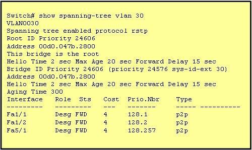 200-101-interconnecting-cisco-networking-devices-part-2-icnd2_img_207