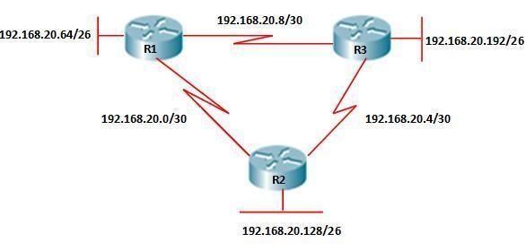 200-101-interconnecting-cisco-networking-devices-part-2-icnd2_img_223