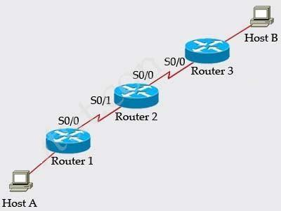 200-101-interconnecting-cisco-networking-devices-part-2-icnd2_img_242