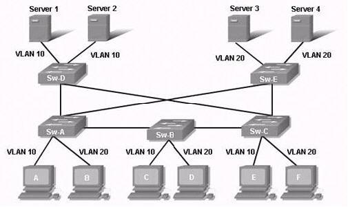 200-101-interconnecting-cisco-networking-devices-part-2-icnd2_img_246