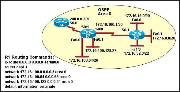 200-101-interconnecting-cisco-networking-devices-part-2-icnd2_img_255