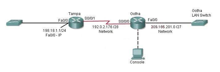 200-101-interconnecting-cisco-networking-devices-part-2-icnd2_img_294