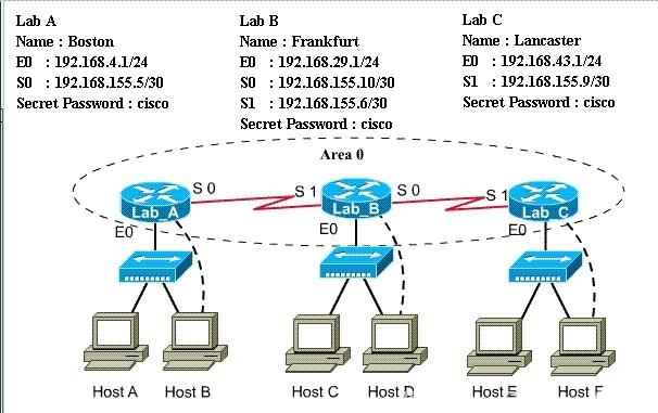 200-101-interconnecting-cisco-networking-devices-part-2-icnd2_img_303