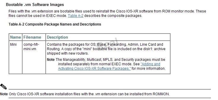 Which file extension indicates a bootable installation file
